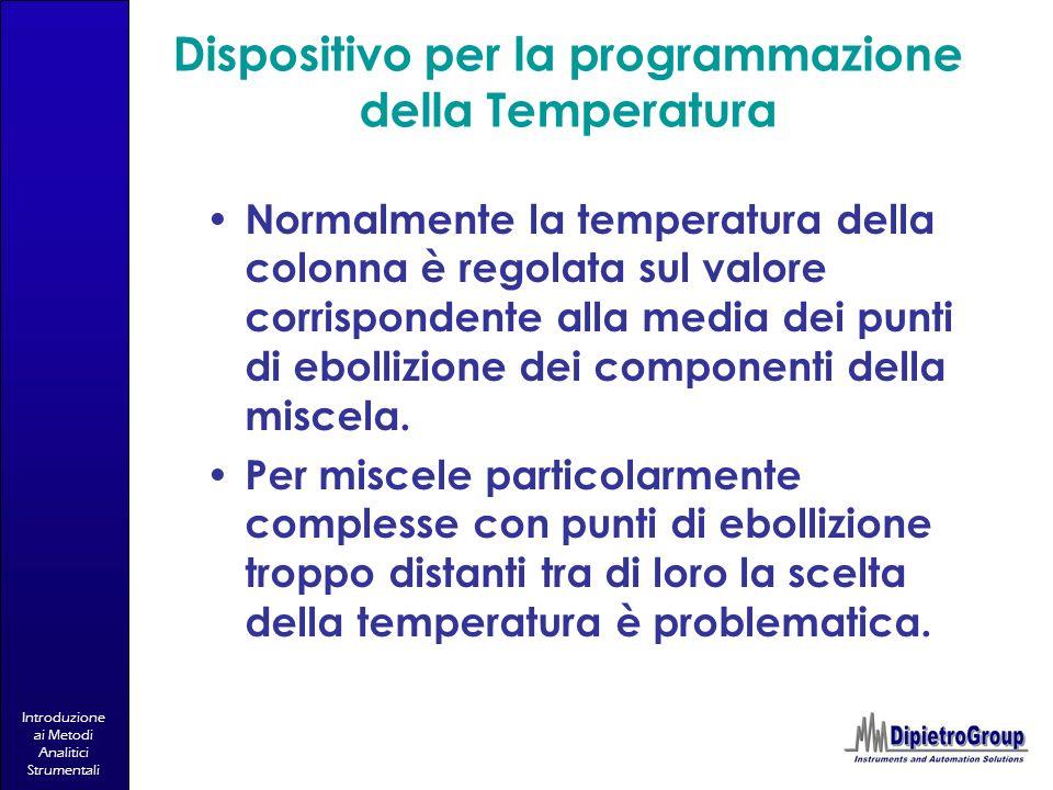 Introduzione ai Metodi Analitici Strumentali Dispositivo per la programmazione della Temperatura Normalmente la temperatura della colonna è regolata s