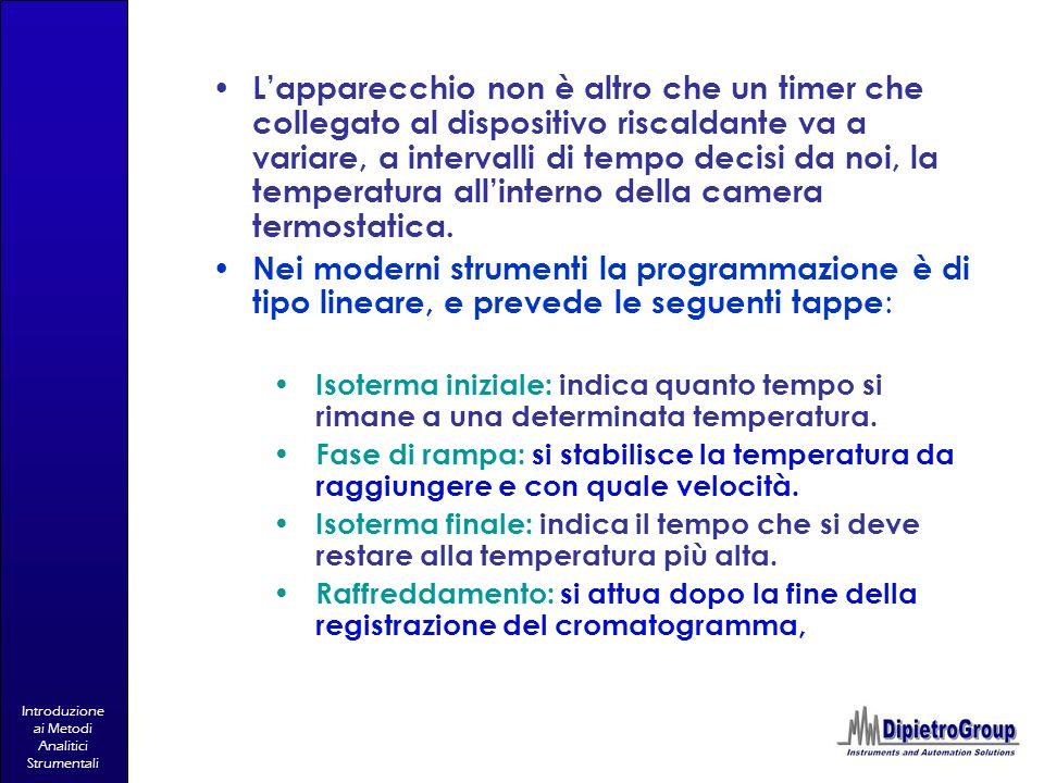 Introduzione ai Metodi Analitici Strumentali Lapparecchio non è altro che un timer che collegato al dispositivo riscaldante va a variare, a intervalli