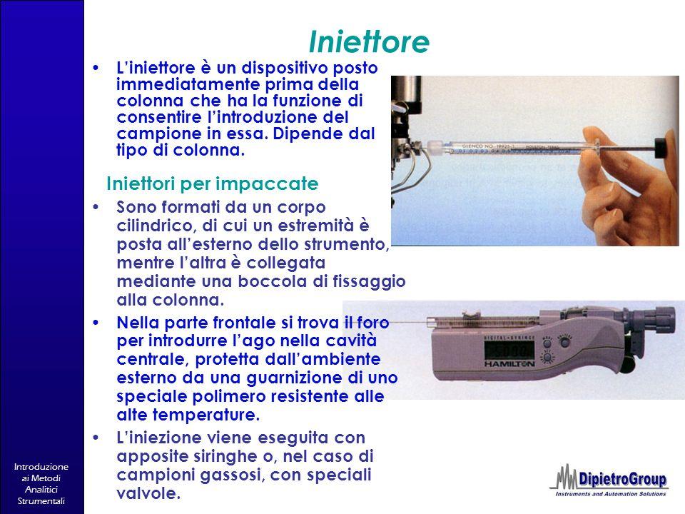 Introduzione ai Metodi Analitici Strumentali Iniettore Liniettore è un dispositivo posto immediatamente prima della colonna che ha la funzione di cons