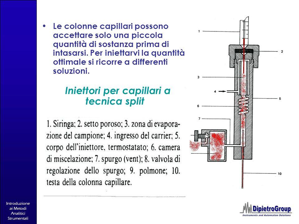 Introduzione ai Metodi Analitici Strumentali Le colonne capillari possono accettare solo una piccola quantità di sostanza prima di intasarsi. Per inie