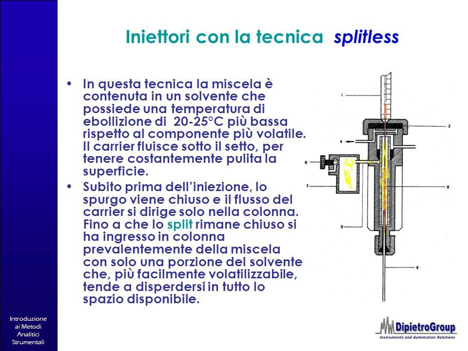 Introduzione ai Metodi Analitici Strumentali Iniettori con la tecnica splitless In questa tecnica la miscela è contenuta in un solvente che possiede u