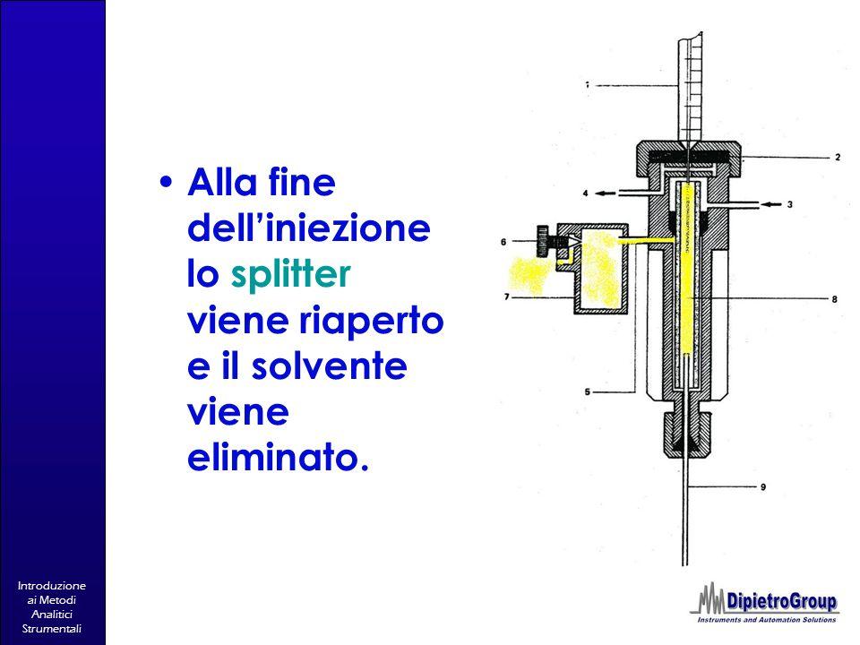 Introduzione ai Metodi Analitici Strumentali Alla fine delliniezione lo splitter viene riaperto e il solvente viene eliminato.