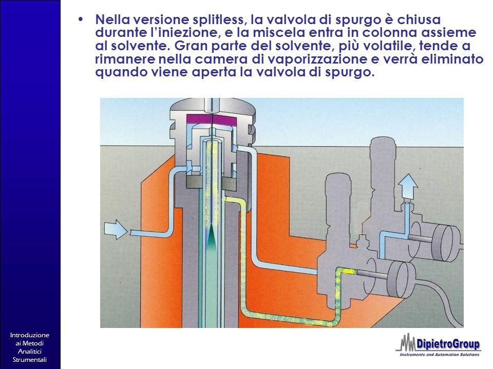 Introduzione ai Metodi Analitici Strumentali Nella versione splitless, la valvola di spurgo è chiusa durante liniezione, e la miscela entra in colonna
