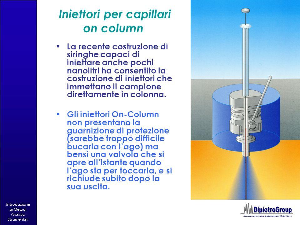 Introduzione ai Metodi Analitici Strumentali Iniettori per capillari on column La recente costruzione di siringhe capaci di iniettare anche pochi nano