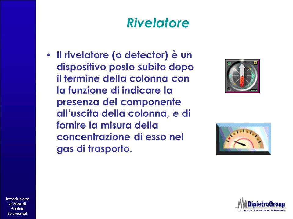 Introduzione ai Metodi Analitici Strumentali Rivelatore Il rivelatore (o detector) è un dispositivo posto subito dopo il termine della colonna con la
