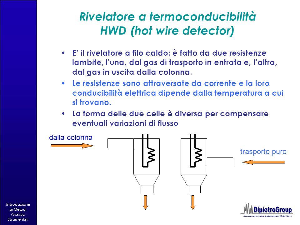 Introduzione ai Metodi Analitici Strumentali Rivelatore a termoconducibilità HWD (hot wire detector) dalla colonna trasporto puro E il rivelatore a fi