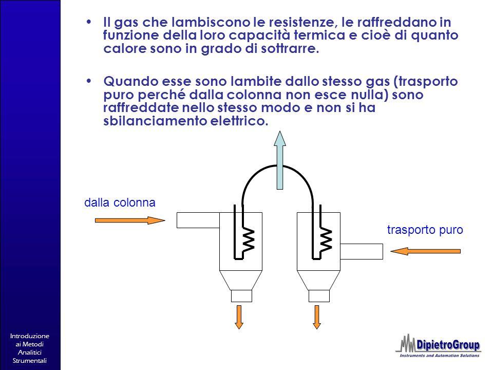 Introduzione ai Metodi Analitici Strumentali dalla colonna trasporto puro Il gas che lambiscono le resistenze, le raffreddano in funzione della loro c