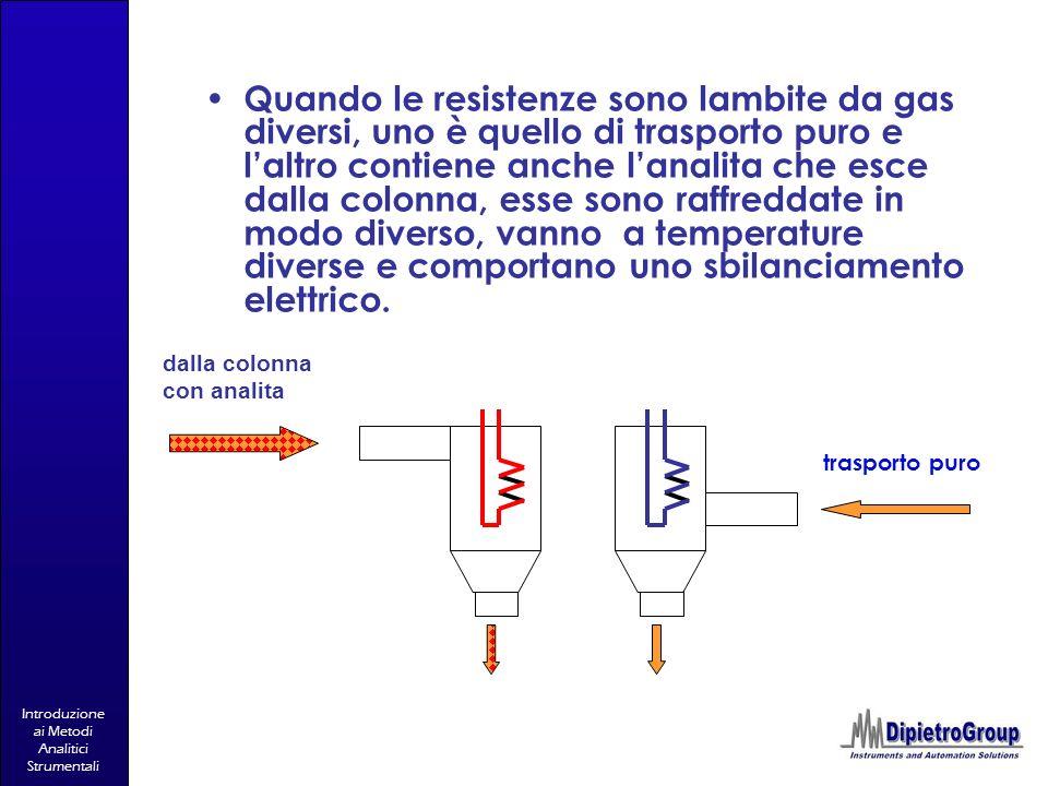 Introduzione ai Metodi Analitici Strumentali Quando le resistenze sono lambite da gas diversi, uno è quello di trasporto puro e laltro contiene anche