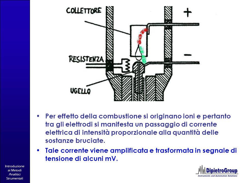 Introduzione ai Metodi Analitici Strumentali Per effetto della combustione si originano ioni e pertanto tra gli elettrodi si manifesta un passaggio di