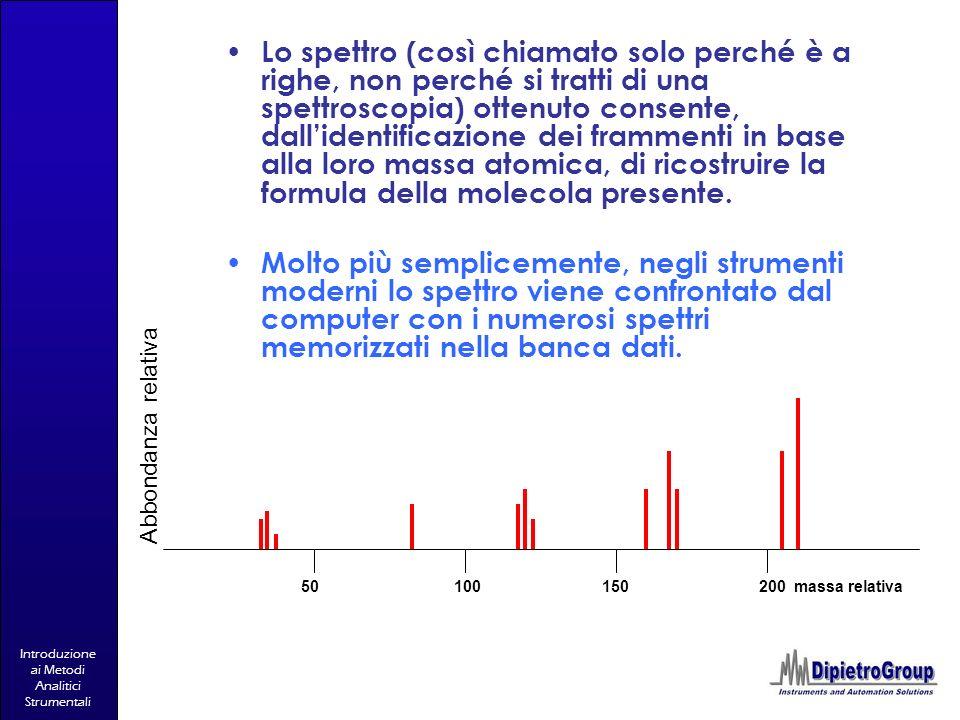 Introduzione ai Metodi Analitici Strumentali 50 100 150 200 massa relativa Abbondanza relativa Lo spettro (così chiamato solo perché è a righe, non pe