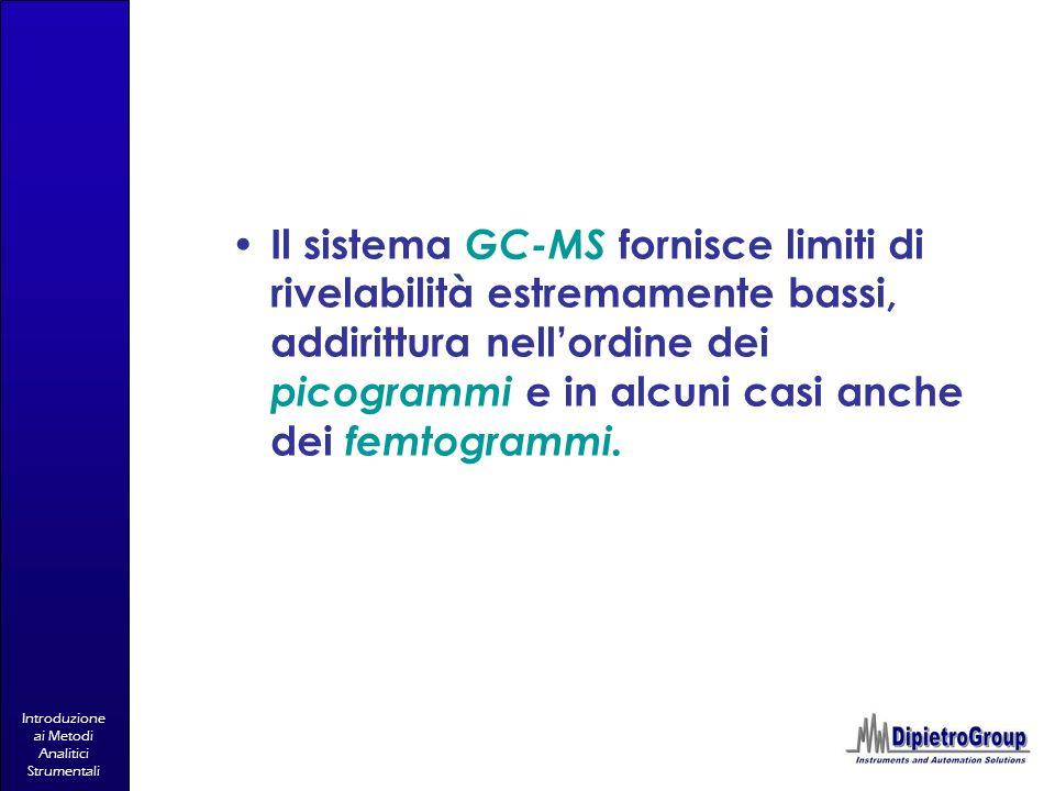 Introduzione ai Metodi Analitici Strumentali Il sistema GC-MS fornisce limiti di rivelabilità estremamente bassi, addirittura nellordine dei picogramm