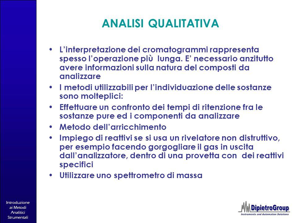 Introduzione ai Metodi Analitici Strumentali ANALISI QUALITATIVA Linterpretazione dei cromatogrammi rappresenta spesso loperazione più lunga. E necess