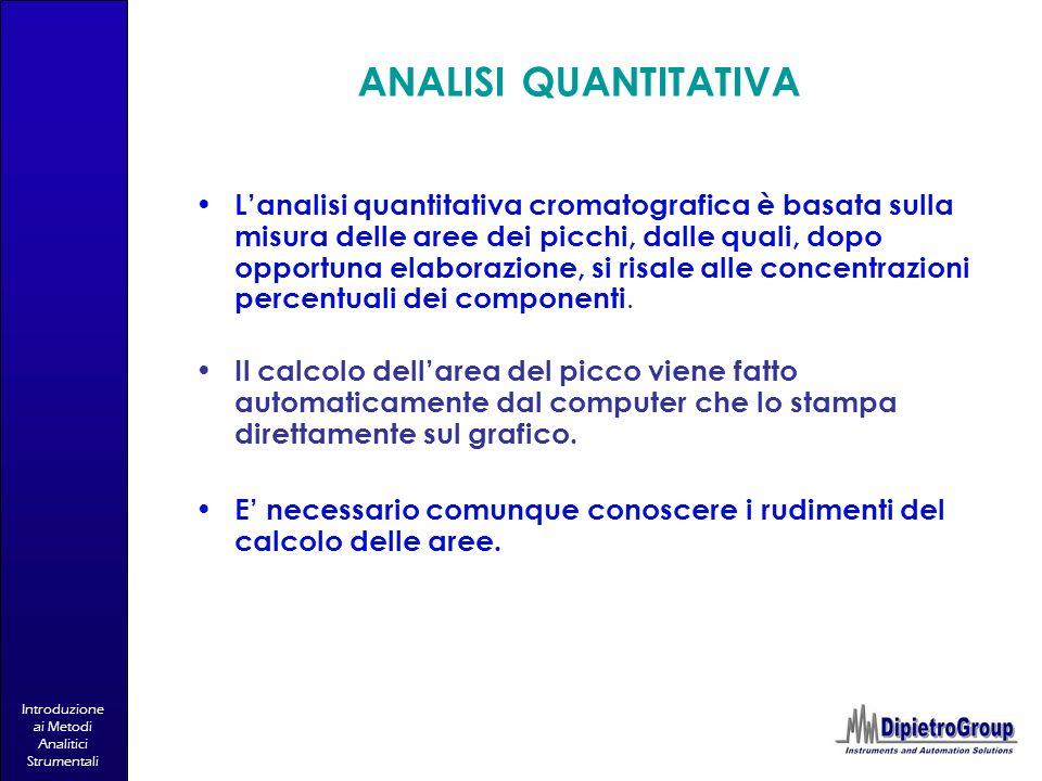 Introduzione ai Metodi Analitici Strumentali ANALISI QUANTITATIVA Lanalisi quantitativa cromatografica è basata sulla misura delle aree dei picchi, da