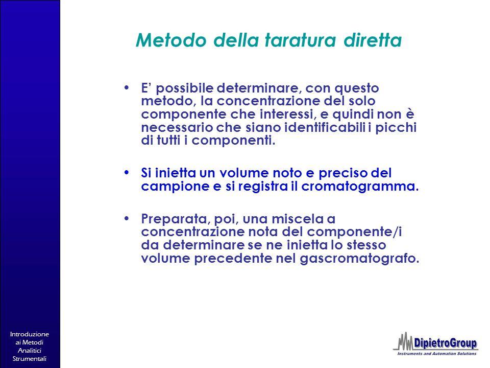 Introduzione ai Metodi Analitici Strumentali Metodo della taratura diretta E possibile determinare, con questo metodo, la concentrazione del solo comp