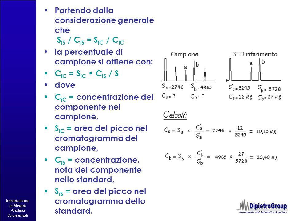 Introduzione ai Metodi Analitici Strumentali Partendo dalla considerazione generale che S iS / C iS = S iC / C iC la percentuale di campione si ottien