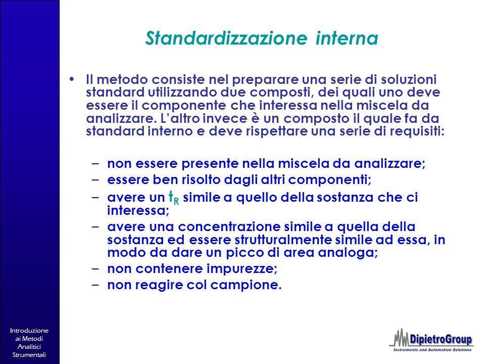 Introduzione ai Metodi Analitici Strumentali Standardizzazione interna Il metodo consiste nel preparare una serie di soluzioni standard utilizzando du