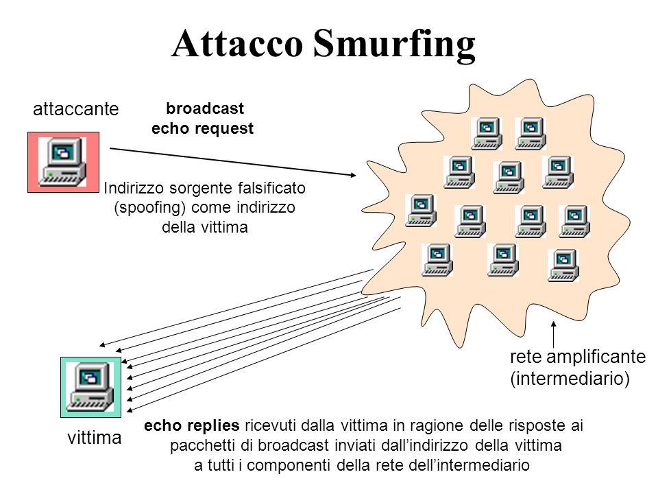 Attacco Smurfing attaccante vittima broadcast echo request Indirizzo sorgente falsificato (spoofing) come indirizzo della vittima echo replies ricevut