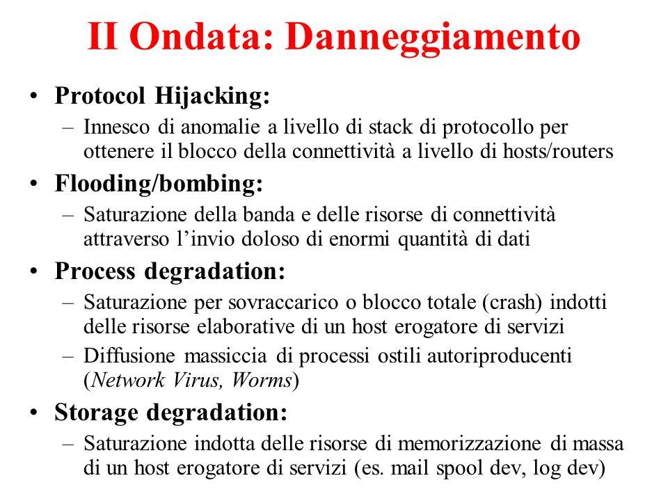 II Ondata: Danneggiamento Protocol Hijacking: –Innesco di anomalie a livello di stack di protocollo per ottenere il blocco della connettività a livell