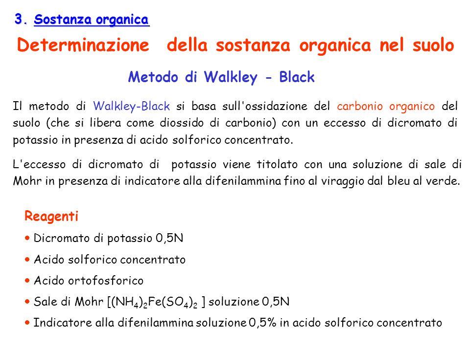 Determinazione della sostanza organica nel suolo Metodo di Walkley - Black Il metodo di Walkley-Black si basa sull'ossidazione del carbonio organico d