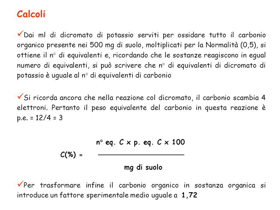 Calcoli Per trasformare infine il carbonio organico in sostanza organica si introduce un fattore sperimentale medio uguale a 1,72 Dai ml di dicromato