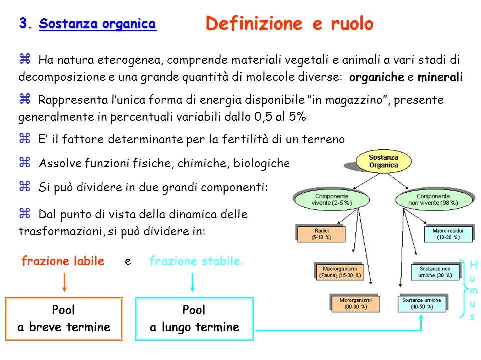 Composizione e proprietà dell humus Miscela di composti di diverso peso molecolare: lignina e suoi derivati, proteine, carboidrati, cere, acidi organici e alcooli.