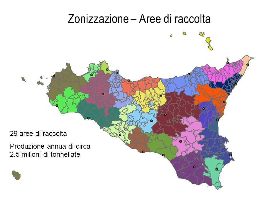 Zonizzazione – Aree di raccolta 29 aree di raccolta Produzione annua di circa 2.5 milioni di tonnellate