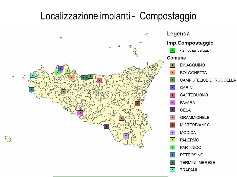 Localizzazione impianti - Compostaggio