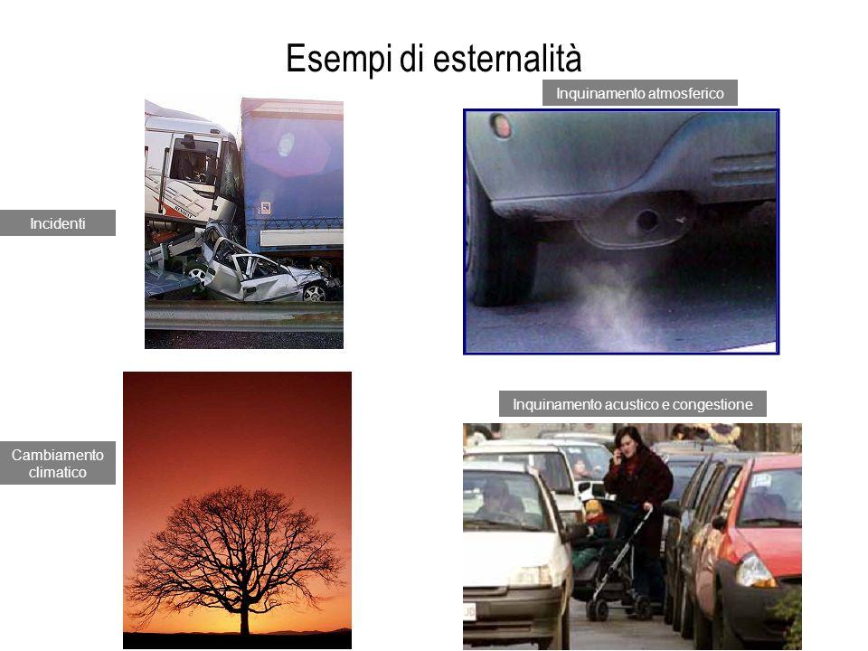 Esempi di esternalità Incidenti Cambiamento climatico Inquinamento atmosferico Inquinamento acustico e congestione