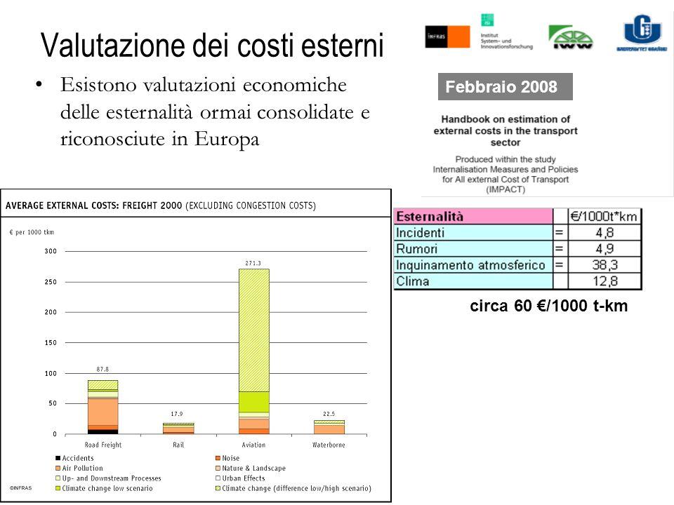Valutazione dei costi esterni Febbraio 2008 Esistono valutazioni economiche delle esternalità ormai consolidate e riconosciute in Europa circa 60 /1000 t-km