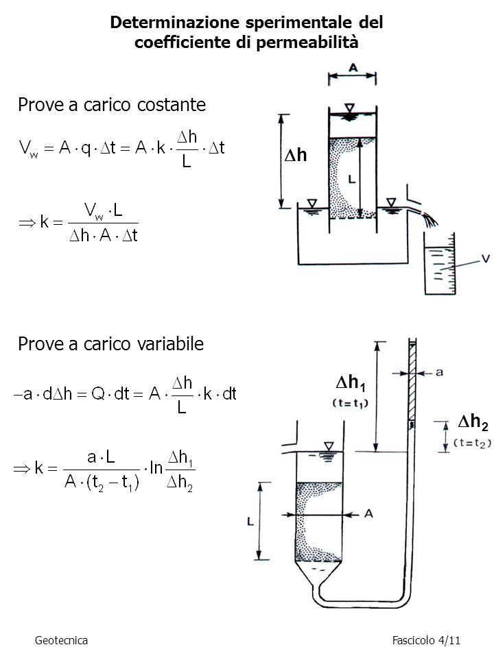 Determinazione sperimentale del coefficiente di permeabilità Prove a carico costante Prove a carico variabile h h 1 h 2 GeotecnicaFascicolo 4/11