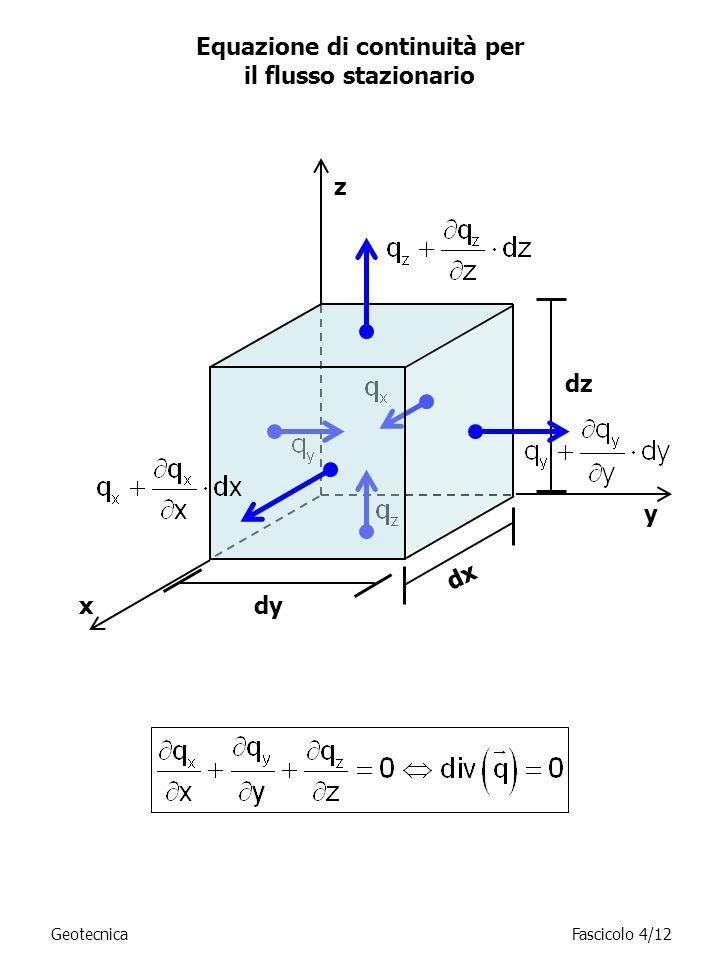 Equazione di continuità per il flusso stazionario dy dx dz x z y GeotecnicaFascicolo 4/12