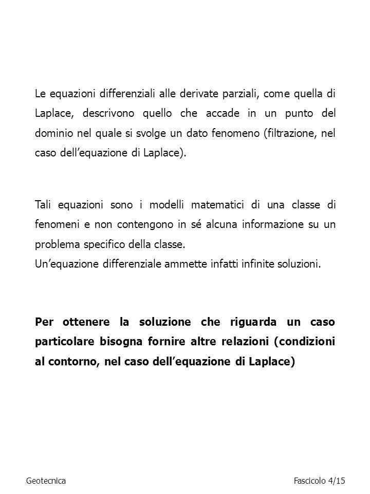Le equazioni differenziali alle derivate parziali, come quella di Laplace, descrivono quello che accade in un punto del dominio nel quale si svolge un