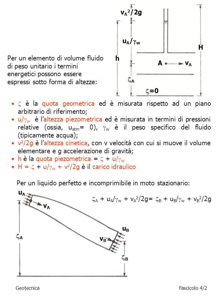 Per un elemento di volume fluido di peso unitario i termini energetici possono essere espressi sotto forma di altezze: è la quota geometrica ed è misu