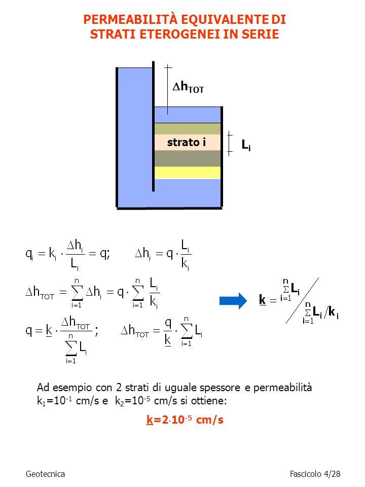 PERMEABILITÀ EQUIVALENTE DI STRATI ETEROGENEI IN SERIE h TOT strato i LiLi Ad esempio con 2 strati di uguale spessore e permeabilità k 1 =10 -1 cm/s e