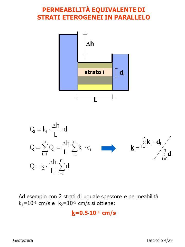 PERMEABILITÀ EQUIVALENTE DI STRATI ETEROGENEI IN PARALLELO Ad esempio con 2 strati di uguale spessore e permeabilità k 1 =10 -1 cm/s e k 2 =10 -5 cm/s