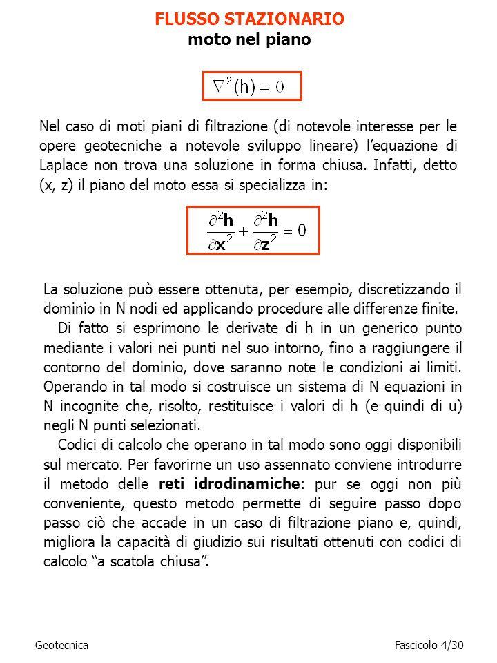 FLUSSO STAZIONARIO moto nel piano Nel caso di moti piani di filtrazione (di notevole interesse per le opere geotecniche a notevole sviluppo lineare) l