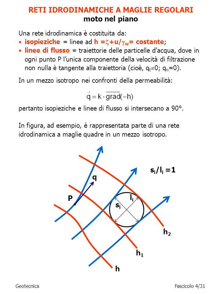 RETI IDRODINAMICHE A MAGLIE REGOLARI moto nel piano Una rete idrodinamica è costituita da: isopieziche = linee ad h = +u/ w = costante; linee di fluss