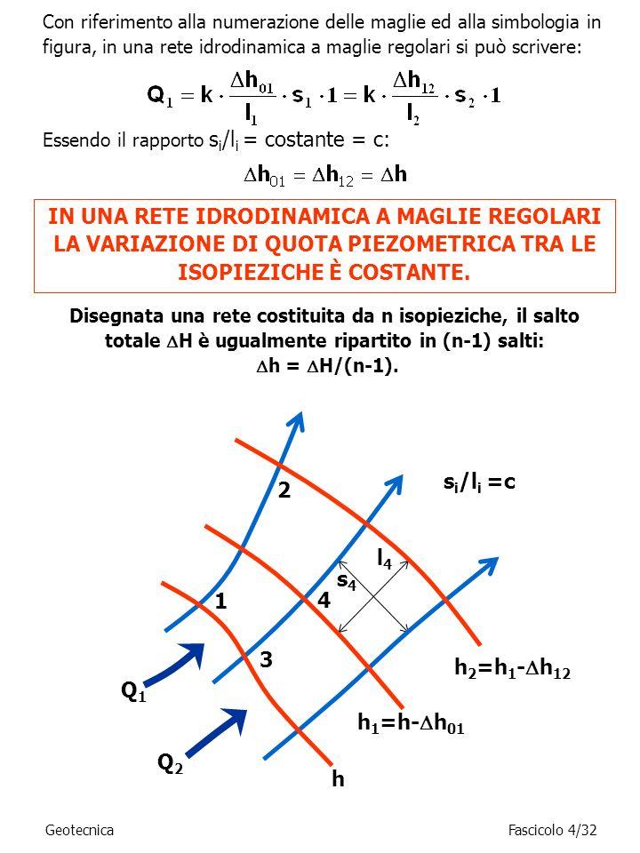 Con riferimento alla numerazione delle maglie ed alla simbologia in figura, in una rete idrodinamica a maglie regolari si può scrivere: l4l4 s4s4 s i