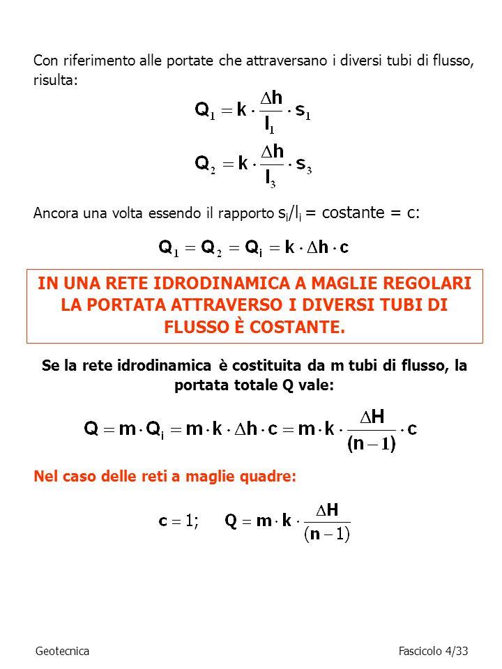 Con riferimento alle portate che attraversano i diversi tubi di flusso, risulta: Ancora una volta essendo il rapporto s i /l i = costante = c: IN UNA