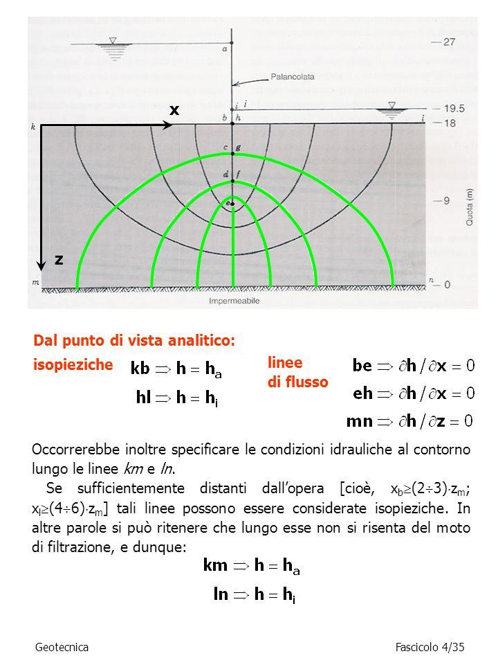 Dal punto di vista analitico: z x isopieziche linee di flusso Occorrerebbe inoltre specificare le condizioni idrauliche al contorno lungo le linee km