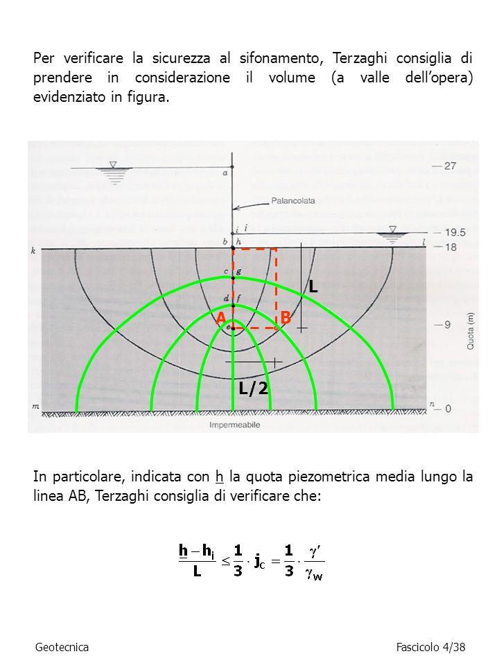 Per verificare la sicurezza al sifonamento, Terzaghi consiglia di prendere in considerazione il volume (a valle dellopera) evidenziato in figura. L/2