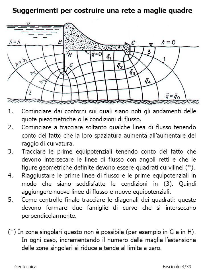 1.Cominciare dai contorni sui quali siano noti gli andamenti delle quote piezometriche o le condizioni di flusso. 2.Cominciare a tracciare soltanto qu
