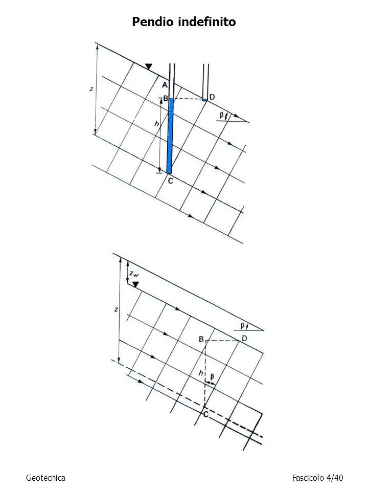 Pendio indefinito GeotecnicaFascicolo 4/40