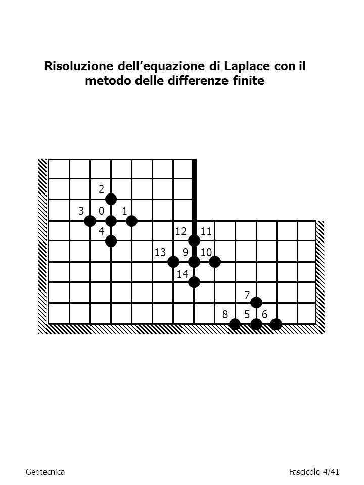 Risoluzione dellequazione di Laplace con il metodo delle differenze finite 01 2 3 4 56 7 8 910 1112 13 14 GeotecnicaFascicolo 4/41
