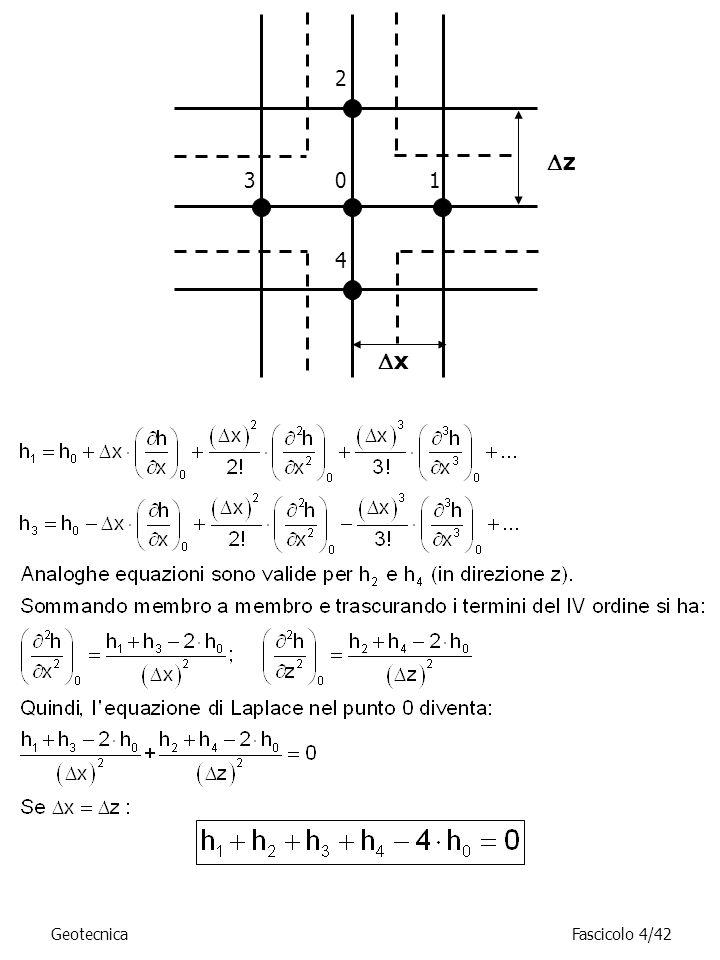 01 2 3 4 z x GeotecnicaFascicolo 4/42