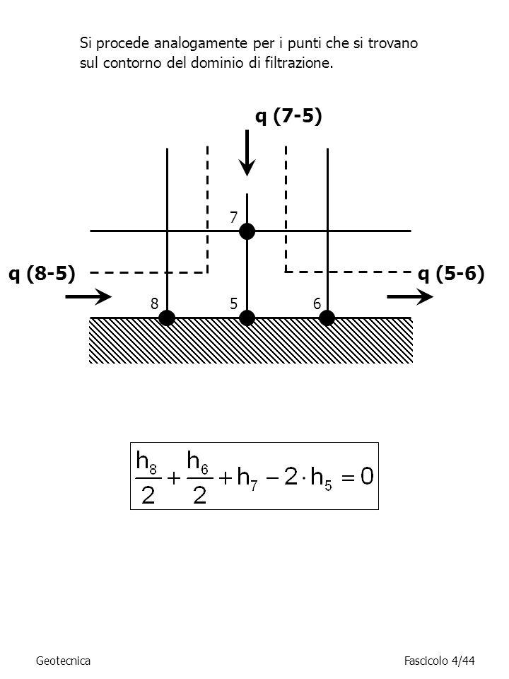 56 7 8 q (7-5) q (5-6)q (8-5) Si procede analogamente per i punti che si trovano sul contorno del dominio di filtrazione. GeotecnicaFascicolo 4/44