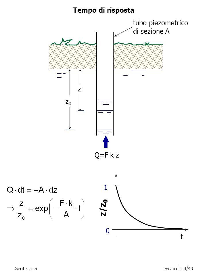 Tempo di risposta z tubo piezometrico di sezione A Q=F k z z0z0 1 0 t z/z 0 GeotecnicaFascicolo 4/49