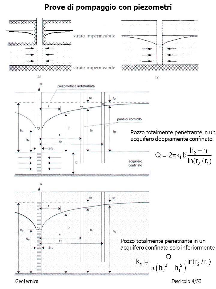 Prove di pompaggio con piezometri GeotecnicaFascicolo 4/53 Pozzo totalmente penetrante in un acquifero doppiamente confinato Pozzo totalmente penetran