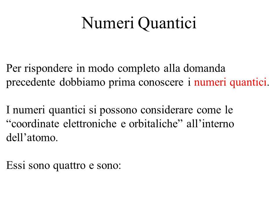 Numeri Quantici Per rispondere in modo completo alla domanda precedente dobbiamo prima conoscere i numeri quantici. I numeri quantici si possono consi