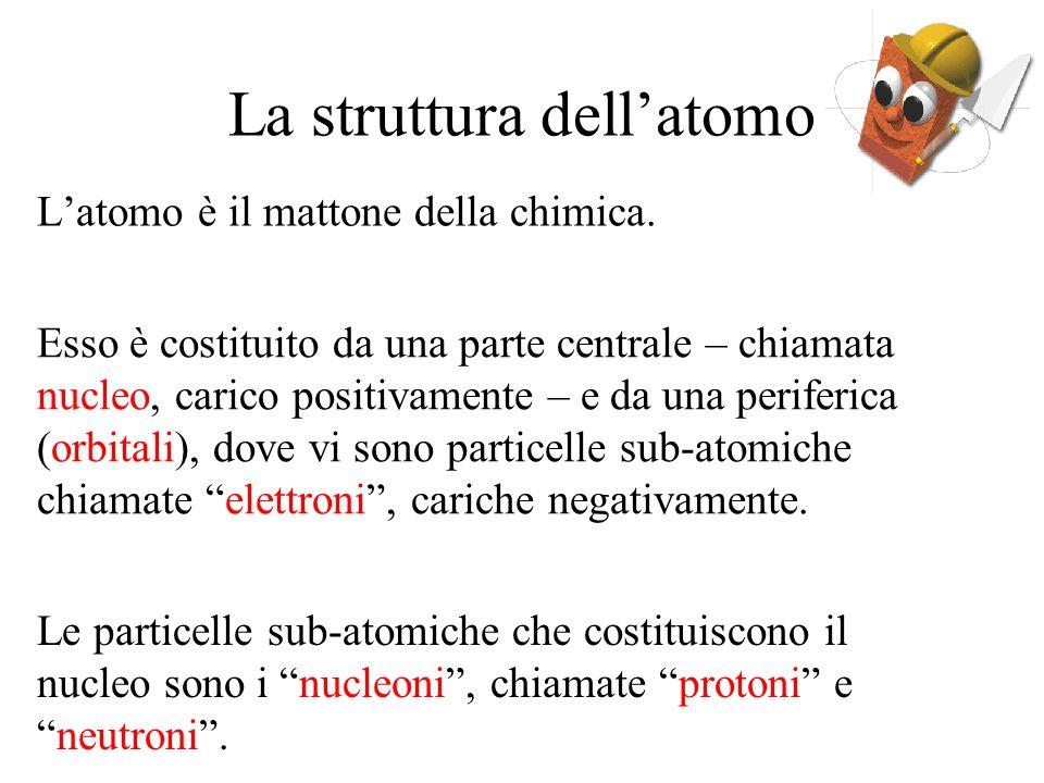 La struttura dellatomo Latomo è il mattone della chimica. Le particelle sub-atomiche che costituiscono il nucleo sono i nucleoni, chiamate protoni ene